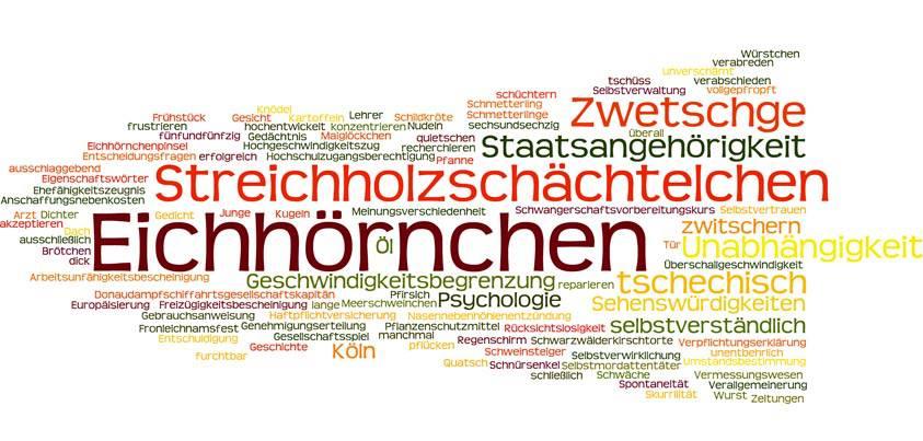 Desember 2017 ~ learn funny german phrases